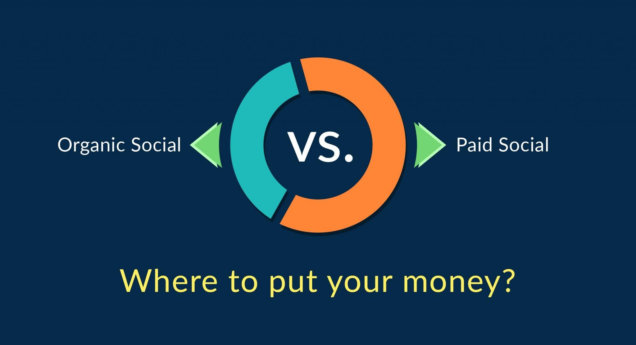 Organic or Paid Social Media?