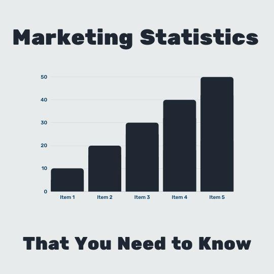 Digital Marketing Statistics: Updated for 2021