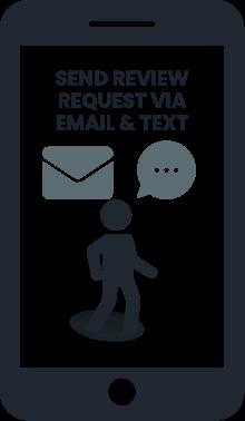 send_review_requestr_via_email_text